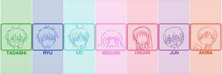 Les 7 membres de S.A